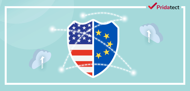 The third review of the EU-US Privacy Shield